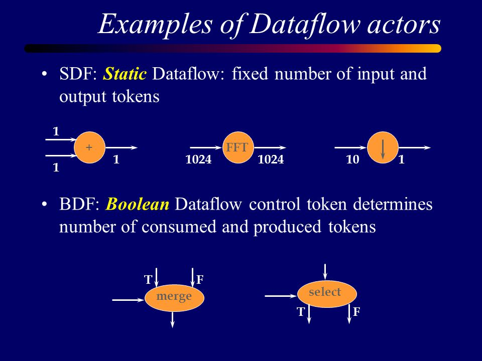 Examples of Dataflow actors SDF: Static Dataflow: fixed number of input and output tokens BDF: Boolean Dataflow control token determines number of consumed and produced tokens + 1 1 1 FFT 1024 101 merge select TF FT