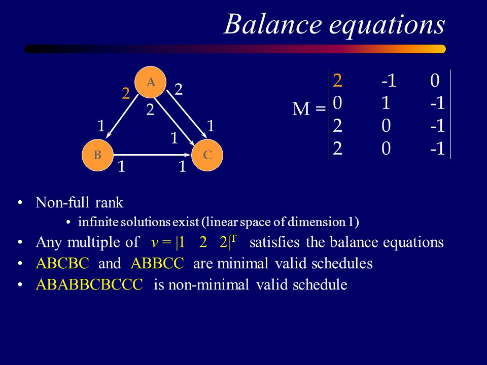 Balance equations Non-full rank infinite solutions exist (linear space of dimension 1) Any multiple of v = |1 2 2| T satisfies the balance equations ABCBC and ABBCC are minimal valid schedules ABABBCBCCC is non-minimal valid schedule 2-10 01-1 20-1 M = BC A 2 1 1 1 2 2 1 1