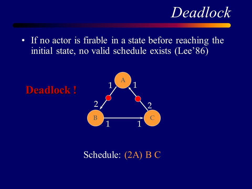 Deadlock If no actor is firable in a state before reaching the initial state, no valid schedule exists (Lee'86) BC A 2 1 1 1 2 1 Schedule: (2A) B C Deadlock !