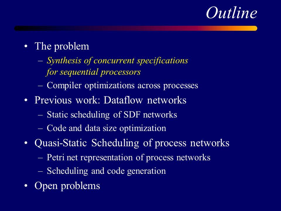 Real-time scheduling of tasks + RTOS Shared Processor Task 1 Task 2