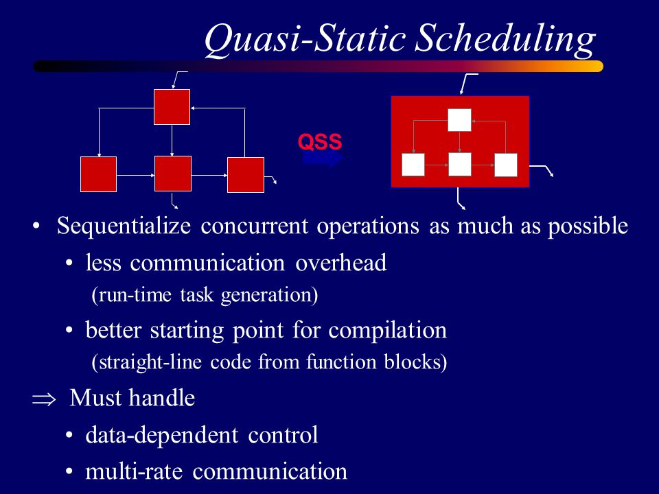 Quasi-Static Scheduling Sequentialize concurrent operations as much as possible less communication overhead (run-time task generation) better starting point for compilation (straight-line code from function blocks)  Must handle data-dependent control multi-rate communication QSS