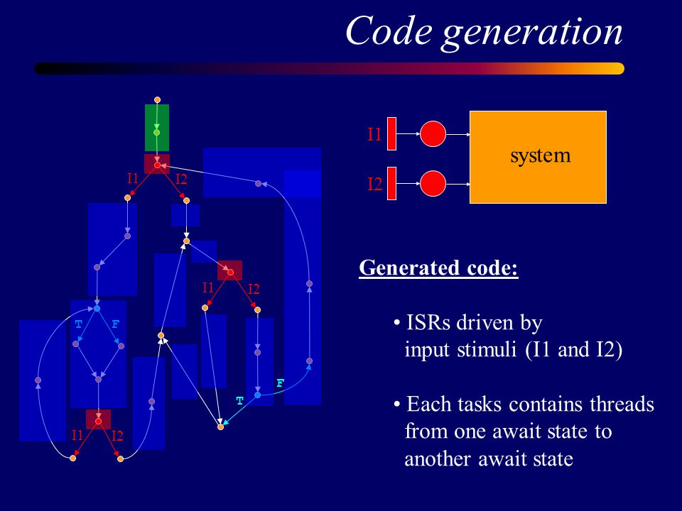 Code generation I1 I2 system TF T F I1 I2 I1 I2 I1 I2 Generated code: ISRs driven by input stimuli (I1 and I2) Each tasks contains threads from one await state to another await state