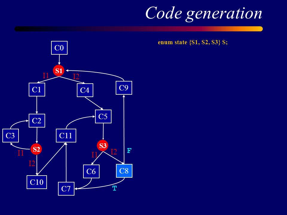 Code generation C0 C1 C2 C3 C4 C5 C6 C7 C8 C9 C10 S1 S2 S3 C11 I1 I2 I1 I2 I1 I2 T F enum state {S1, S2, S3} S;