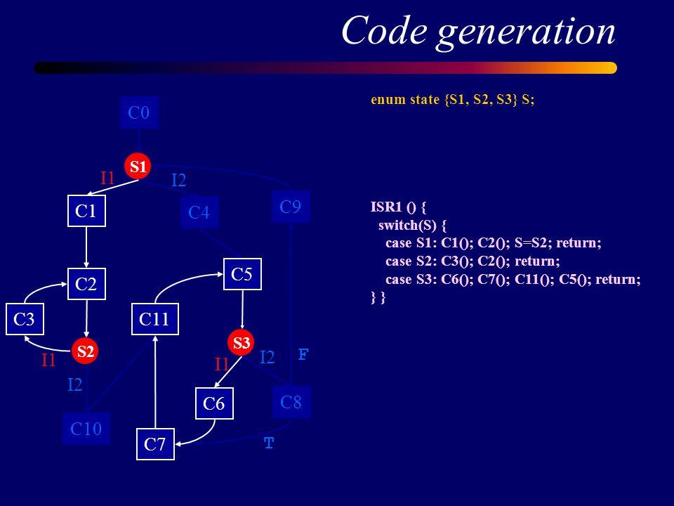C0 C1 C2 C3 C4 C5 C6 C7 C8 C9 C10 S1 S2 S3 C11 I1 I2 I1 I2 I1 I2 T F Code generation C1 C2 C3 C5 C6 C7 S1 S2 S3 C11 I1 enum state {S1, S2, S3} S; ISR1