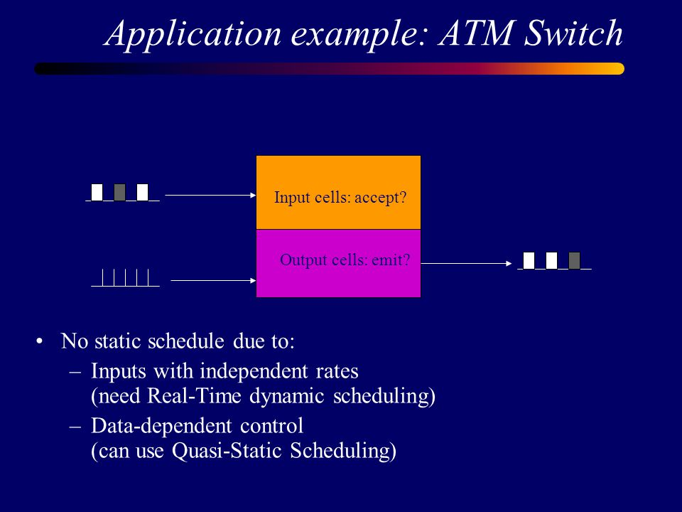 Application example: ATM Switch Input cells: accept.