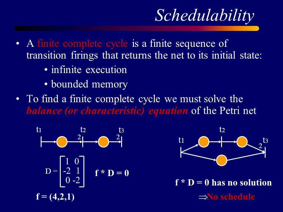Schedulability A finite complete cycle is a finite sequence of transition firings that returns the net to its initial state: infinite execution bounded memory To find a finite complete cycle we must solve the balance (or characteristic) equation of the Petri net f * D = 0 t1t1 t2t2 t3t3 f = (4,2,1) 22 2 t1t1 t2t2 t3t3  No schedule D = 1 0 -2 1 0 -2 f * D = 0 has no solution