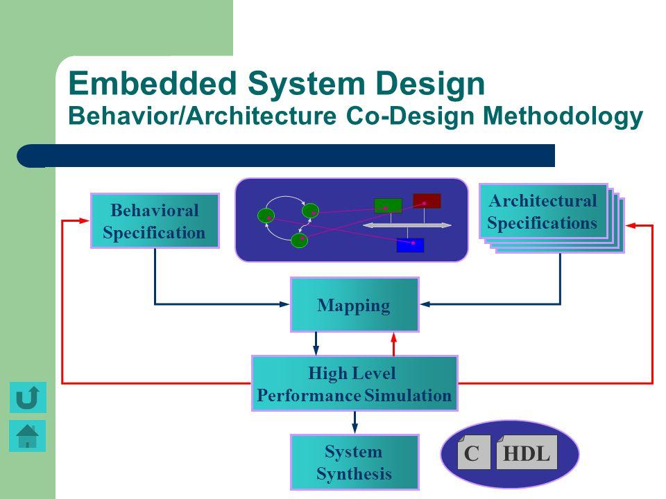 Embedded System Design Behavior/Architecture Co-Design Methodology Mapping Behavioral Specification Architectural Specifications Architectural Specifi