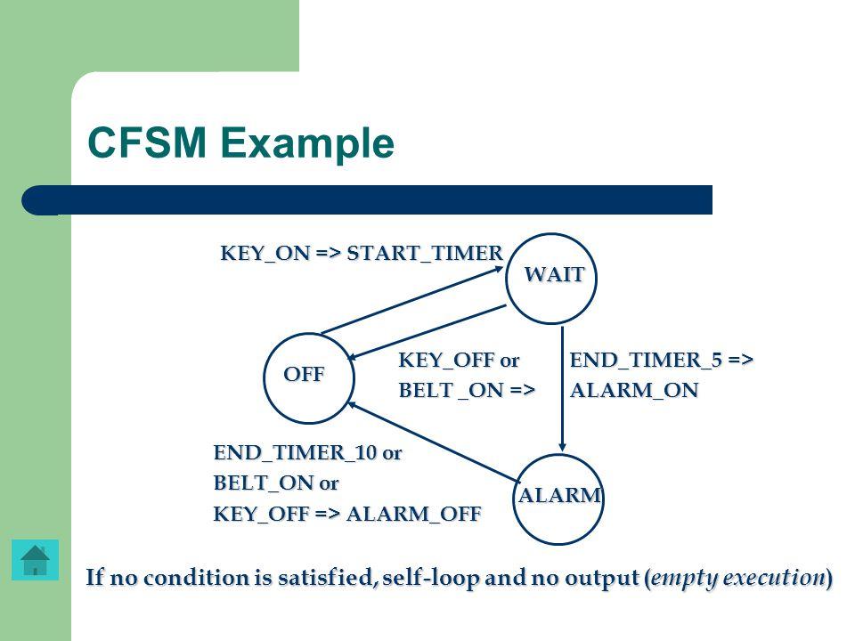 CFSM Example KEY_ON => START_TIMER END_TIMER_5 => ALARM_ON KEY_OFF or BELT _ON => END_TIMER_10 or BELT_ON or KEY_OFF => ALARM_OFF WAIT ALARM OFF If no