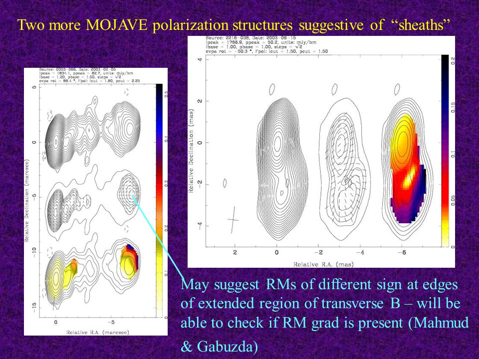 Two more MOJAVE polarization structures suggestive of sheaths May suggest RMs of different sign at edges of extended region of transverse B – will be able to check if RM grad is present (Mahmud & Gabuzda)