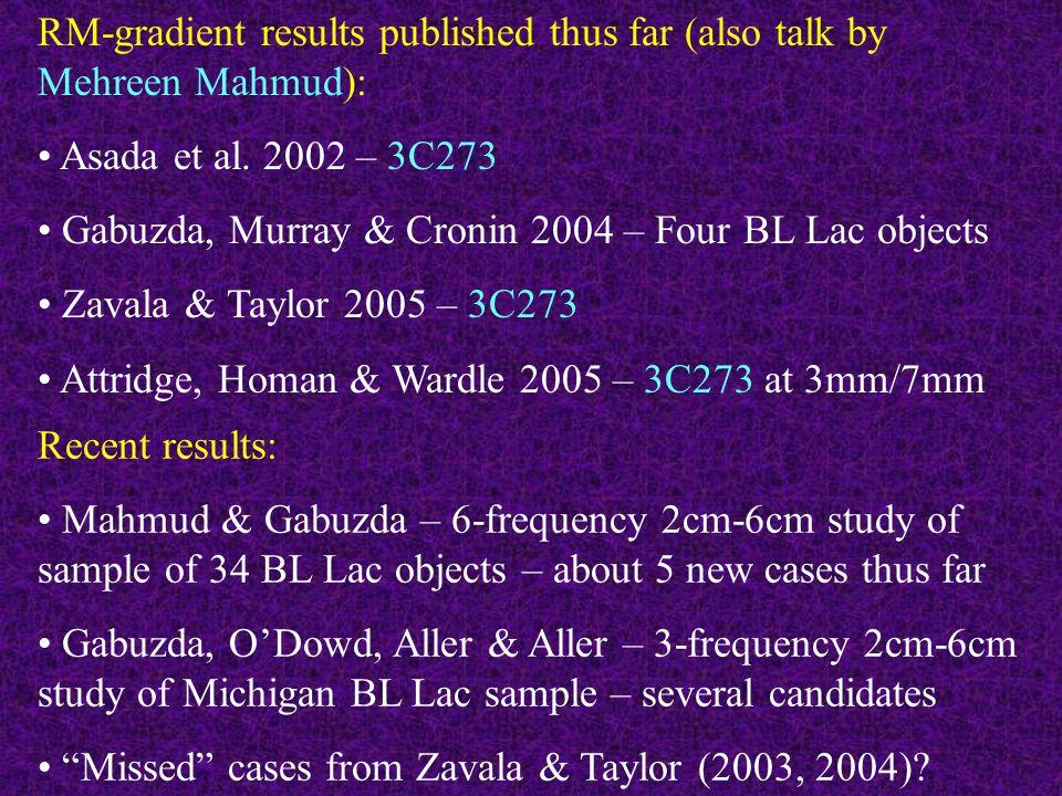 RM-gradient results published thus far (also talk by Mehreen Mahmud): Asada et al.