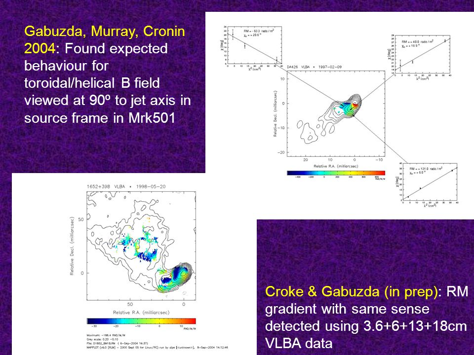 Croke & Gabuzda (in prep): RM gradient with same sense detected using 3.6+6+13+18cm VLBA data Gabuzda, Murray, Cronin 2004: Found expected behaviour for toroidal/helical B field viewed at 90º to jet axis in source frame in Mrk501