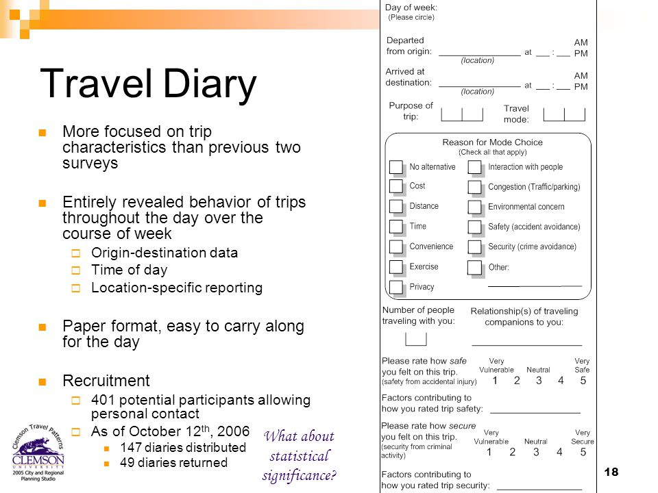 18 Travel Diary More focused on trip characteristics than previous two surveys Entirely revealed behavior of trips throughout the day over the course of week  Origin-destination data  Time of day  Location-specific reporting Paper format, easy to carry along for the day Recruitment  401 potential participants allowing personal contact  As of October 12 th, 2006 147 diaries distributed 49 diaries returned What about statistical significance