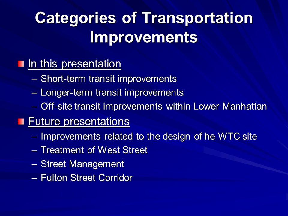Categories of Transportation Improvements In this presentation –Short-term transit improvements –Longer-term transit improvements –Off-site transit im