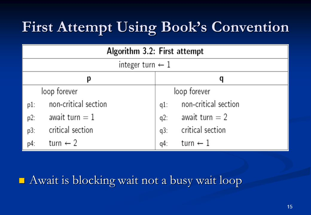 15 First Attempt Using Book's Convention Await is blocking wait not a busy wait loop Await is blocking wait not a busy wait loop