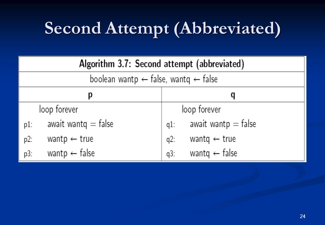 24 Second Attempt (Abbreviated)