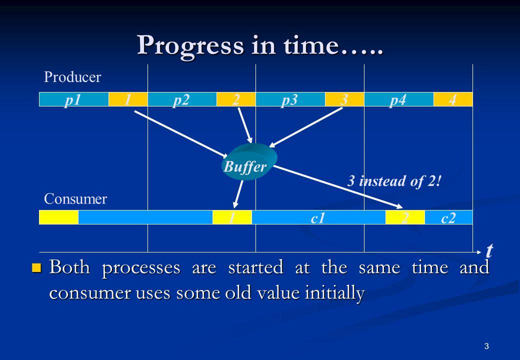 34 Dekker's Algorithm (in jBACI) Program Dekker; Var turn: integer; wantp, wantq:boolean; Procedure p; Beginrepeat wantp := true; while wantq do if turn = 2 then begin wantp:= false; repeat until turn = 1; wantp:=true end; CS; turn := 2; wantp:= false; NCS; until false; until false;End; Procedure q; Beginrepeat wantq2 := true; while wantp do if turn = 1 then begin wantq:= false; repeat until turn = 2; wantq:=false end; CS; turn := 1; wantq := false; NCS; until false; until false;End; Begin (* main program *) turn:= 1; wantp:= false; wantq:= false; cobegin p; q coend End.
