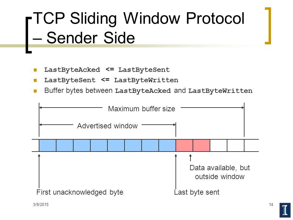 5/8/201514 TCP Sliding Window Protocol – Sender Side LastByteAcked <= LastByteSent LastByteSent <= LastByteWritten Buffer bytes between LastByteAcked