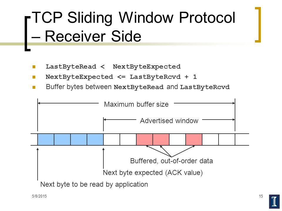 5/8/201515 TCP Sliding Window Protocol – Receiver Side LastByteRead < NextByteExpected NextByteExpected <= LastByteRcvd + 1 Buffer bytes between NextB