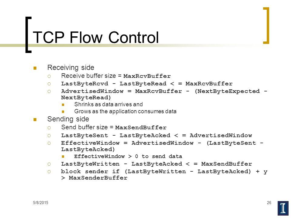 5/8/201526 TCP Flow Control Receiving side  Receive buffer size = MaxRcvBuffer  LastByteRcvd - LastByteRead < = MaxRcvBuffer  AdvertisedWindow = Ma
