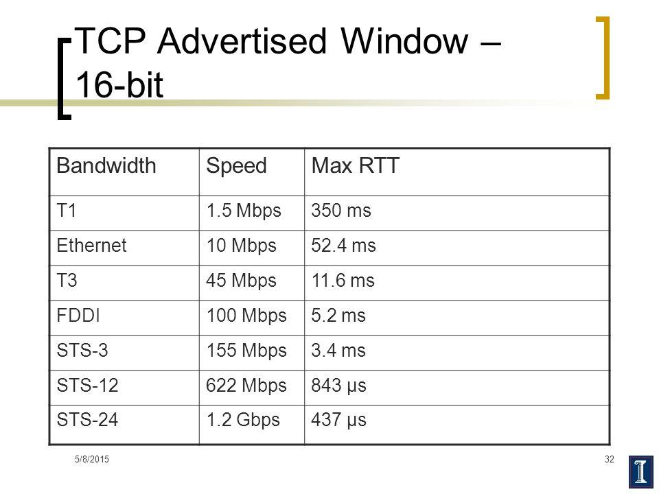 5/8/201532 TCP Advertised Window – 16-bit BandwidthSpeedMax RTT T11.5 Mbps350 ms Ethernet10 Mbps52.4 ms T345 Mbps11.6 ms FDDI100 Mbps5.2 ms STS-3155 M