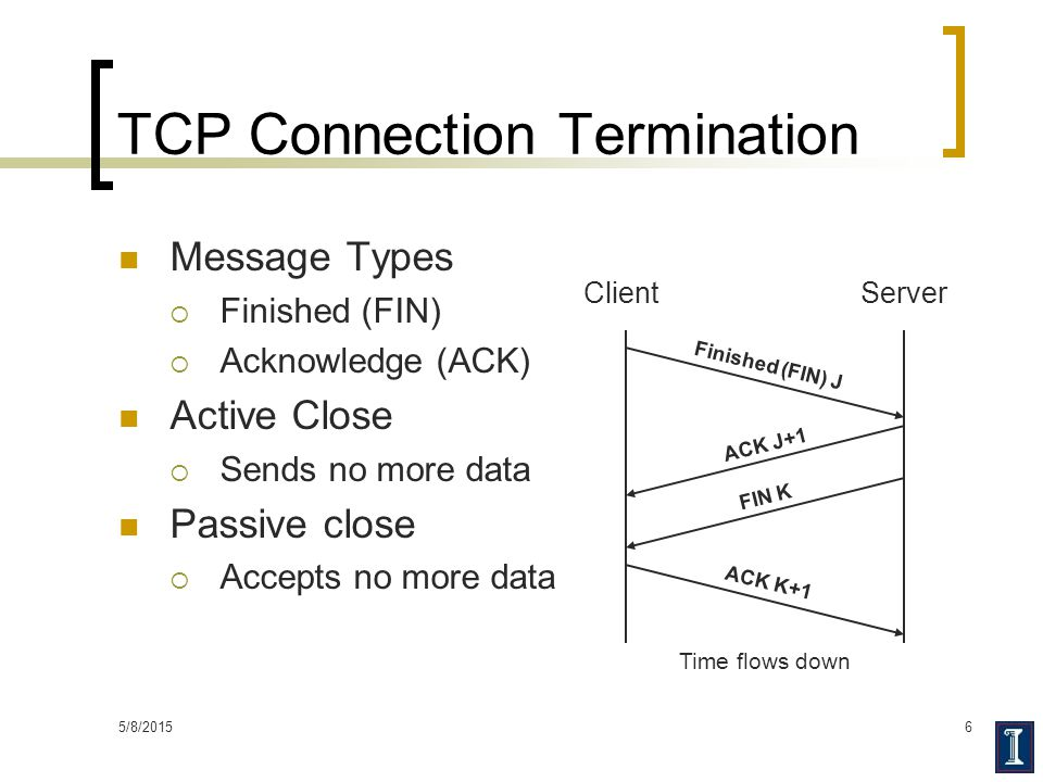 5/8/20156 TCP Connection Termination Message Types  Finished (FIN)  Acknowledge (ACK) Active Close  Sends no more data Passive close  Accepts no m