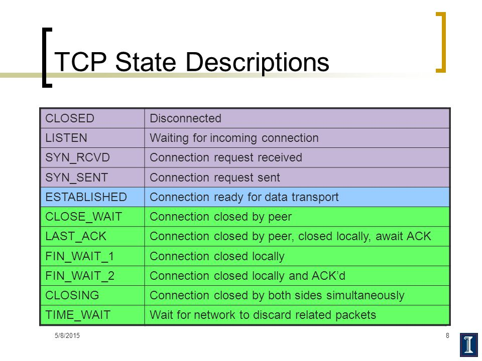 5/8/20158 TCP State Descriptions CLOSEDDisconnected LISTENWaiting for incoming connection SYN_RCVDConnection request received SYN_SENTConnection reque