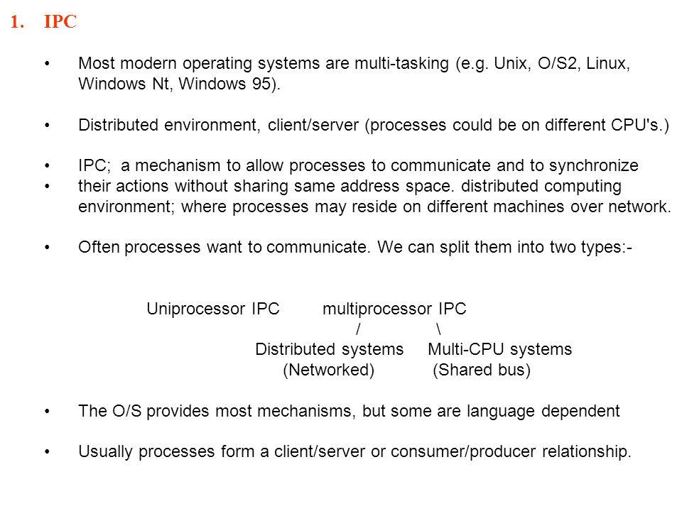 Several Methods for logical implementation Direct or indirect communication.