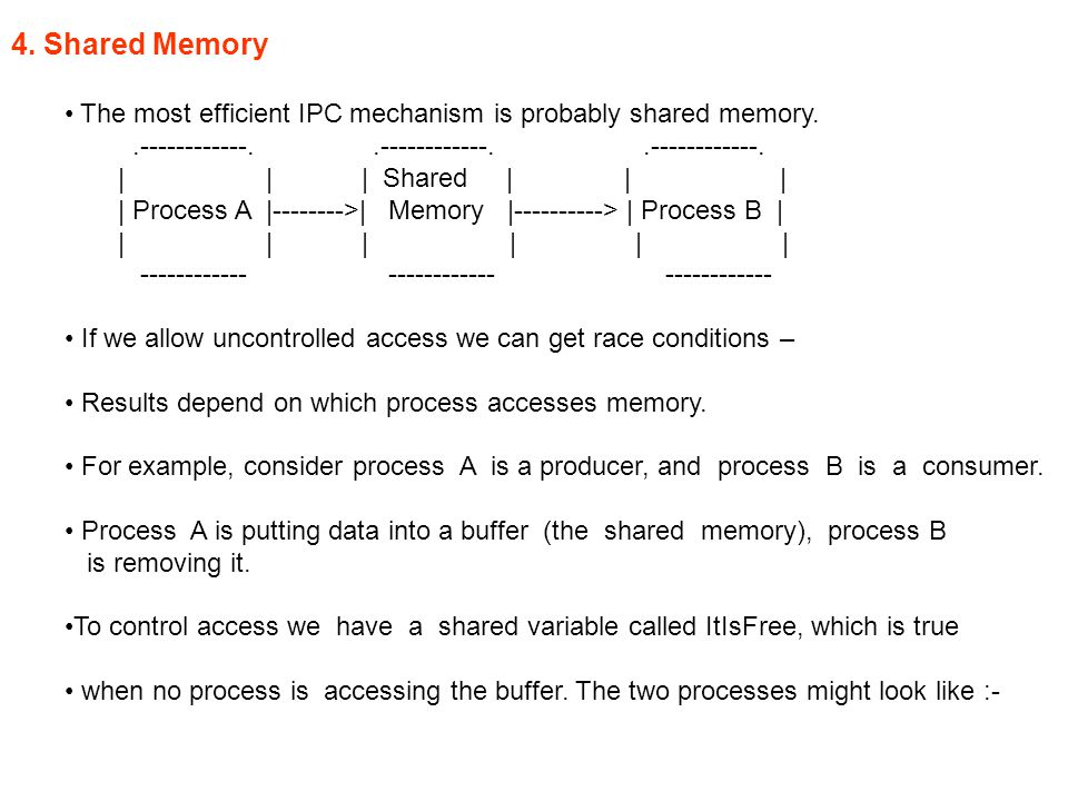 4. Shared Memory The most efficient IPC mechanism is probably shared memory..------------..------------..------------. | | | Shared | | | | Process A