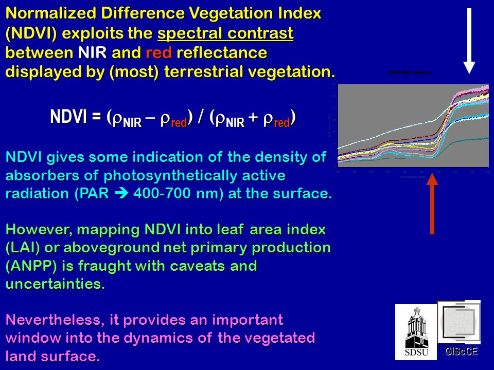 Normalized Difference Vegetation Index (NDVI) exploits the spectral contrast between NIR and red reflectance displayed by (most) terrestrial vegetation.