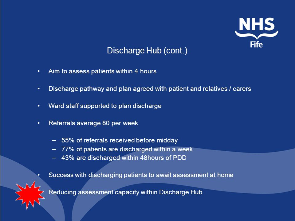 Discharge Hub (cont.) Aim to assess patients within 4 hours Discharge pathway and plan agreed with patient and relatives / carers Ward staff supported to plan discharge Referrals average 80 per week –55% of referrals received before midday –77% of patients are discharged within a week –43% are discharged within 48hours of PDD Success with discharging patients to await assessment at home Reducing assessment capacity within Discharge Hub