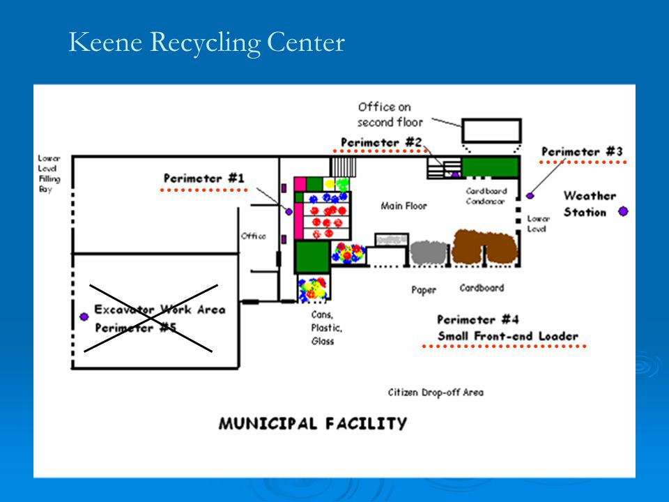 Keene Recycling Center