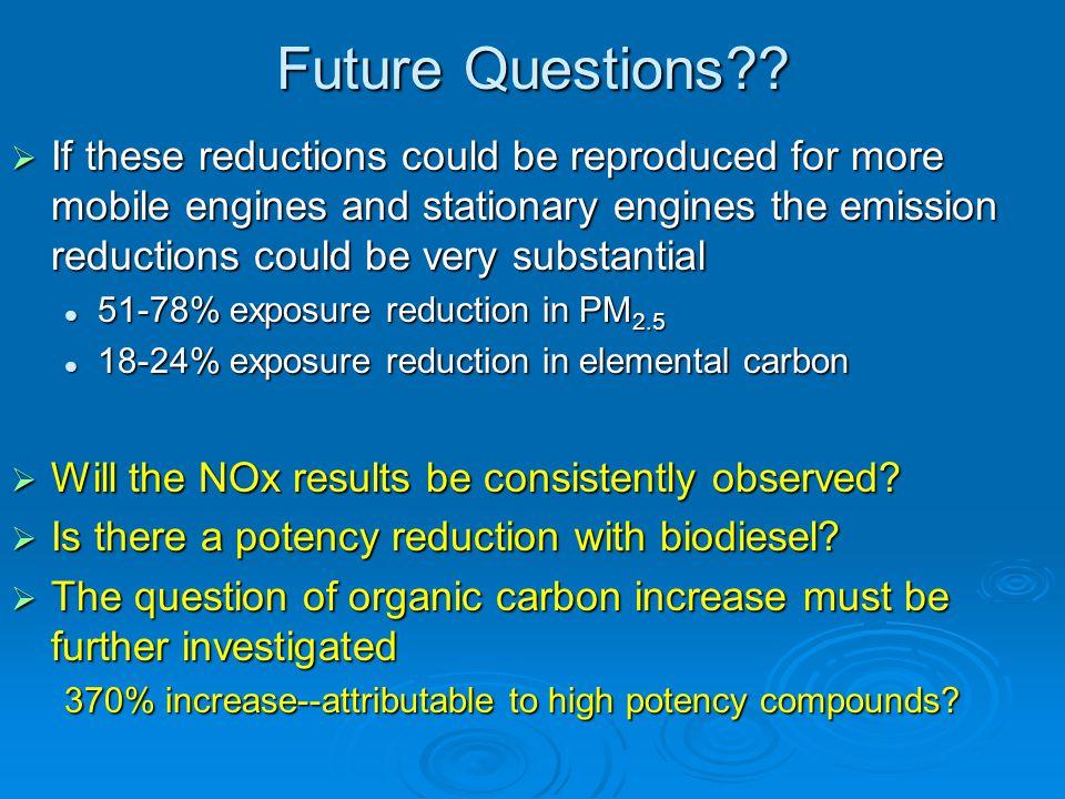 Future Questions?.