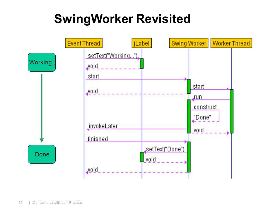 | Concurrency Utilities in Practice 33 SwingWorker Revisited Working.. Done