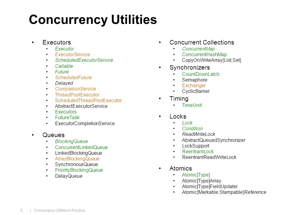 | Concurrency Utilities in Practice 5 Concurrency Utilities Executors Executor ExecutorService ScheduledExecutorService Callable Future ScheduledFuture Delayed CompletionService ThreadPoolExecutor ScheduledThreadPoolExecutor AbstractExecutorService Executors FutureTask ExecutorCompletionService Queues BlockingQueue ConcurrentLinkedQueue LinkedBlockingQueue ArrayBlockingQueue SynchronousQueue PriorityBlockingQueue DelayQueue Concurrent Collections ConcurrentMap ConcurrentHashMap CopyOnWriteArray{List,Set} Synchronizers CountDownLatch Semaphore Exchanger CyclicBarrier Timing TimeUnit Locks Lock Condition ReadWriteLock AbstractQueuedSynchronizer LockSupport ReentrantLock ReentrantReadWriteLock Atomics Atomic[Type] Atomic[Type]Array Atomic[Type]FieldUpdater Atomic{Markable,Stampable}Reference