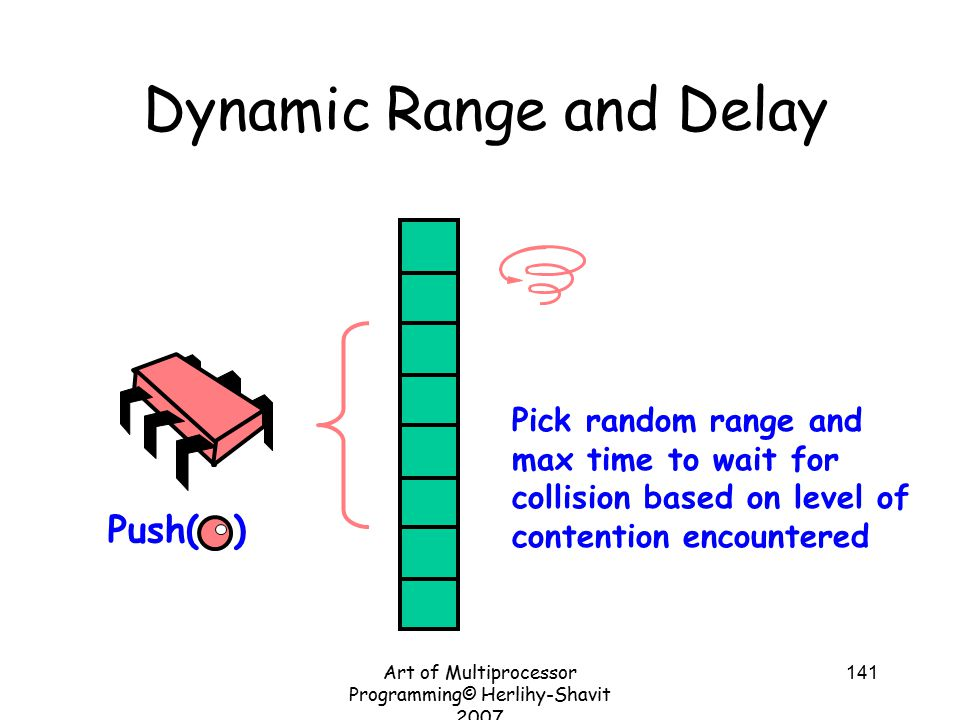 Art of Multiprocessor Programming© Herlihy-Shavit 2007 141 Dynamic Range and Delay Push( ) Pick random range and max time to wait for collision based on level of contention encountered