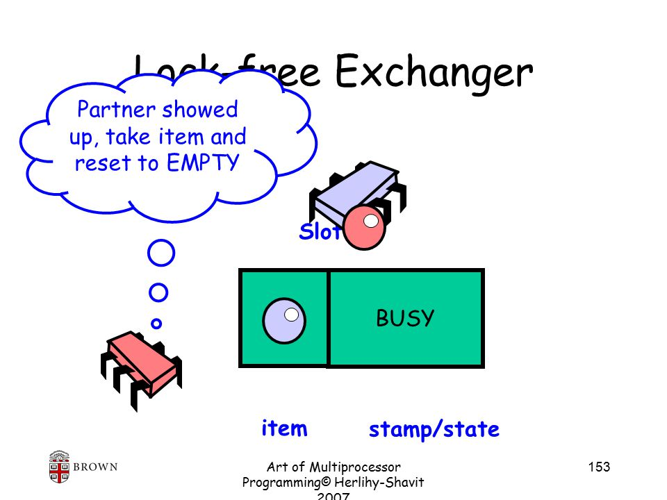 Art of Multiprocessor Programming© Herlihy-Shavit 2007 153 BUSY Lock-free Exchanger Slot Partner showed up, take item and reset to EMPTY item stamp/state