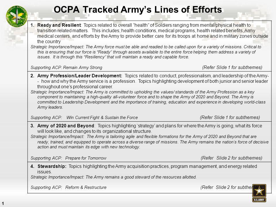 2 Subthemes ACP: Remain Army Strong 1.