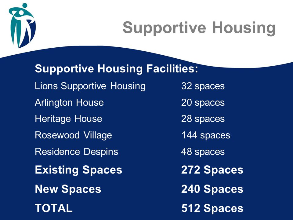 Supportive Housing Supportive Housing Facilities: Lions Supportive Housing32 spaces Arlington House20 spaces Heritage House28 spaces Rosewood Village1