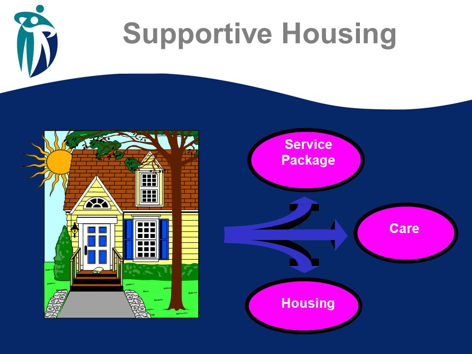 Supportive Housing Service Package Care Housing