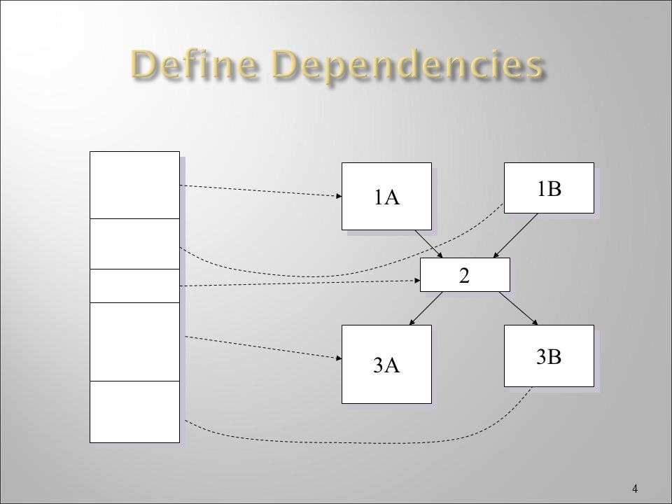  Some processes want to increment; others to decrement  Monitor provides functions to change the value but protects access to shared variable as a critical section 35 monitor sharedBalance { double balance; public: credit(double amount) {balance += amount;}; debit(double amount) {balance -= amount;};...