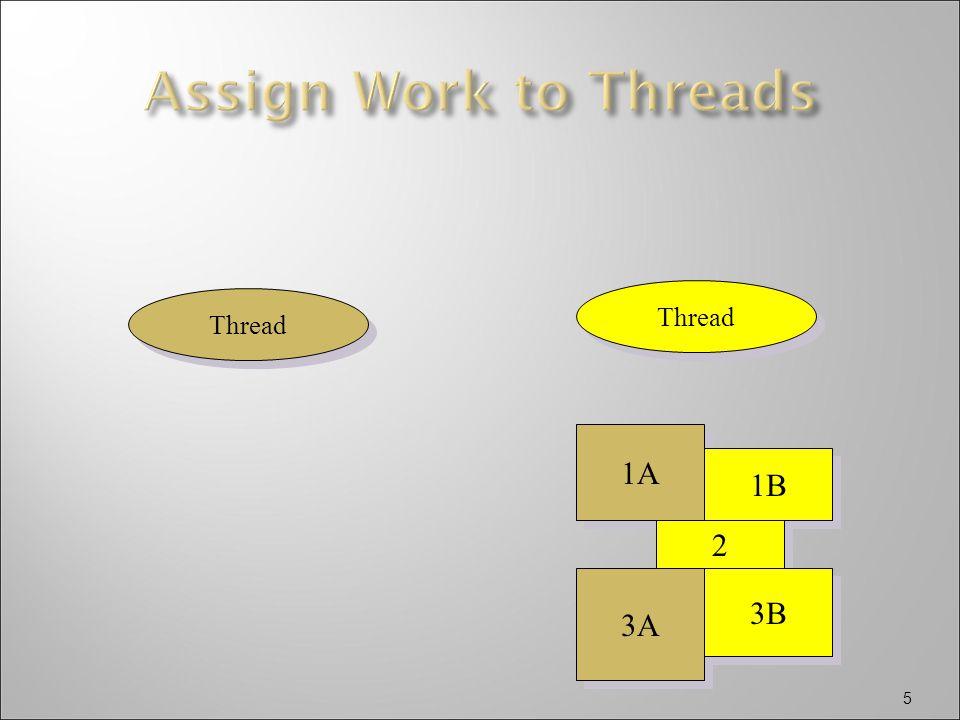 6 1A 1B Thread 2 2 3A 3B Synchronization Mechanism