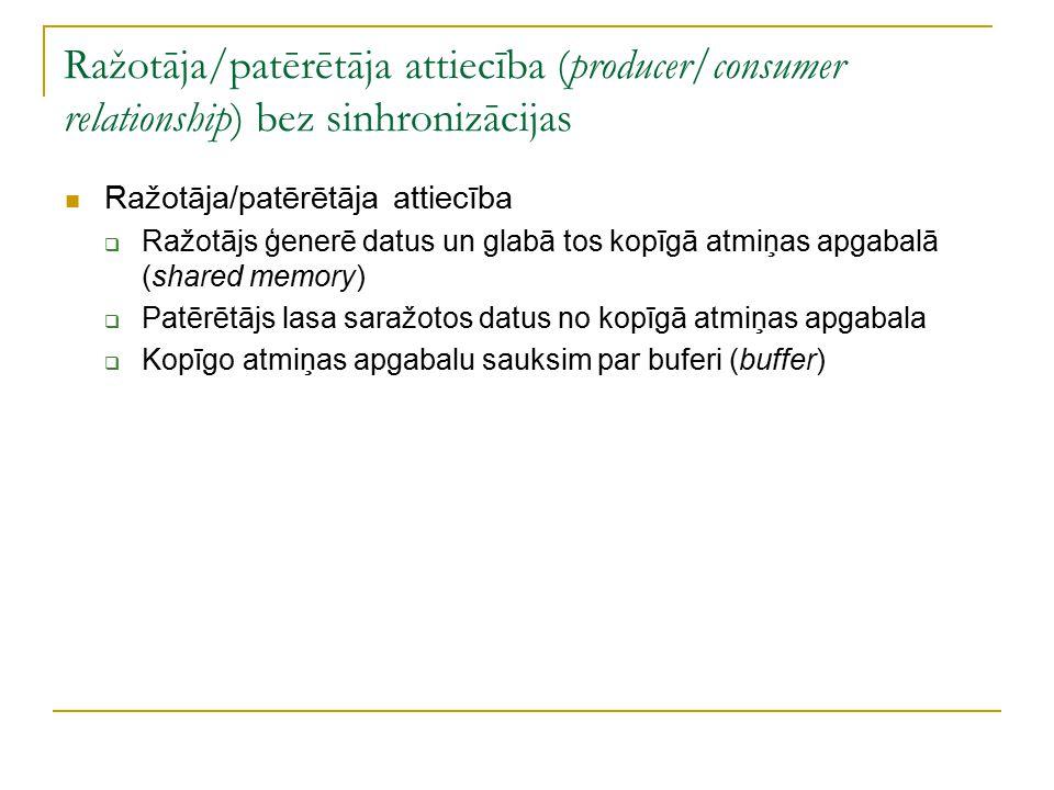 Ražotāja/patērētāja attiecība (producer/consumer relationship) bez sinhronizācijas Ražotāja/patērētāja attiecība  Ražotājs ģenerē datus un glabā tos kopīgā atmiņas apgabalā (shared memory)  Patērētājs lasa saražotos datus no kopīgā atmiņas apgabala  Kopīgo atmiņas apgabalu sauksim par buferi (buffer)