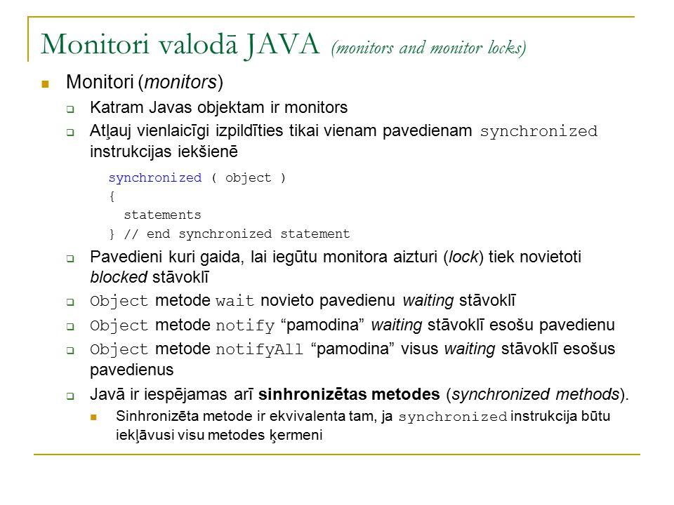 Monitori valodā JAVA (monitors and monitor locks) Monitori (monitors)  Katram Javas objektam ir monitors  Atļauj vienlaicīgi izpildīties tikai viena