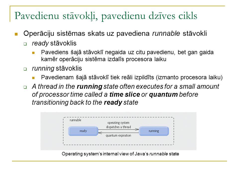 Monitori valodā JAVA (monitors and monitor locks) Monitori (monitors)  Katram Javas objektam ir monitors  Atļauj vienlaicīgi izpildīties tikai vienam pavedienam synchronized instrukcijas iekšienē synchronized ( object ) { statements } // end synchronized statement  Pavedieni kuri gaida, lai iegūtu monitora aizturi (lock) tiek novietoti blocked stāvoklī  Object metode wait novieto pavedienu waiting stāvoklī  Object metode notify pamodina waiting stāvoklī esošu pavedienu  Object metode notifyAll pamodina visus waiting stāvoklī esošus pavedienus  Javā ir iespējamas arī sinhronizētas metodes (synchronized methods).