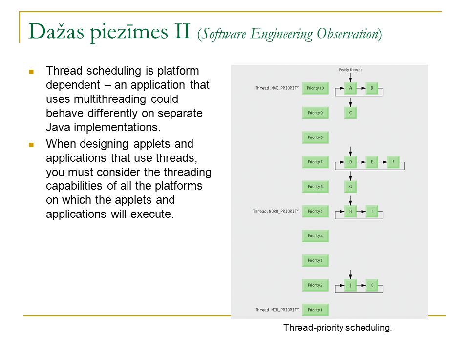 Dažas piezīmes II (Software Engineering Observation) Thread scheduling is platform dependent – an application that uses multithreading could behave differently on separate Java implementations.
