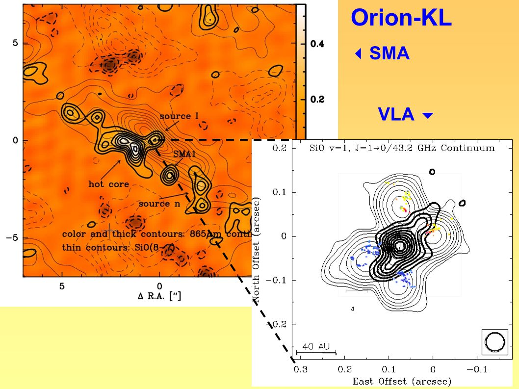 Orion-KL  SMA VLA 