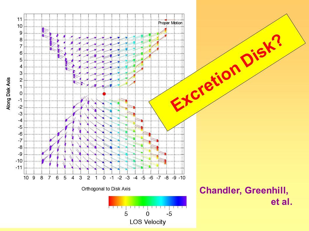 Excretion Disk?