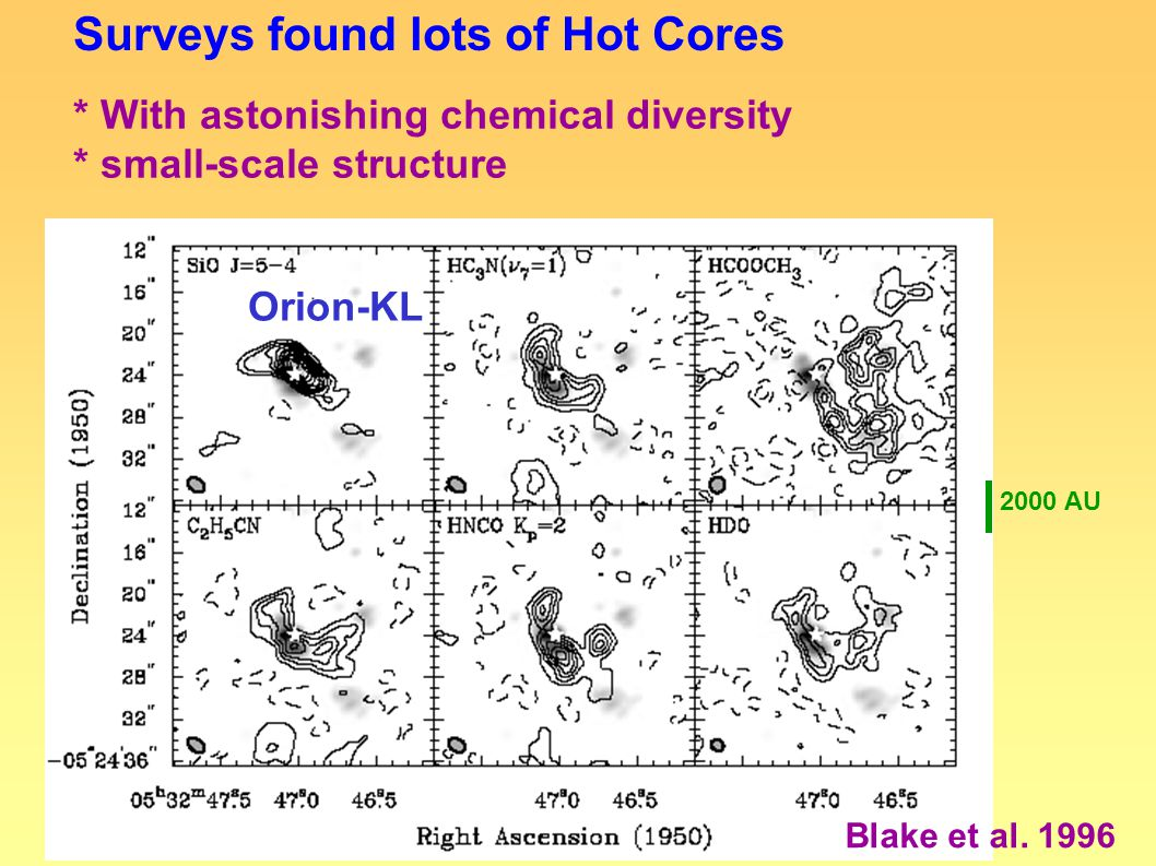 * With astonishing chemical diversity * small-scale structure Surveys found lots of Hot Cores 2000 AU Orion-KL Blake et al. 1996