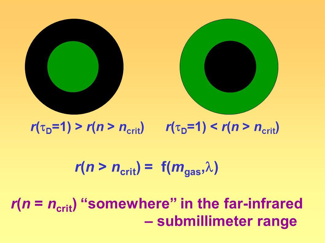 r(  D =1) > r(n > n crit ) r(n = n crit ) somewhere in the far-infrared – submillimeter range r(  D =1) n crit ) r(n > n crit ) = f(m gas, )