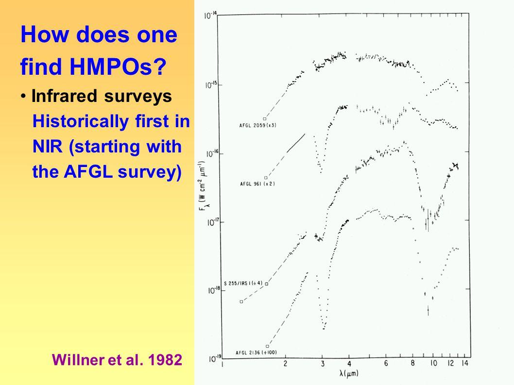 Willner et al. 1982 How does one find HMPOs.